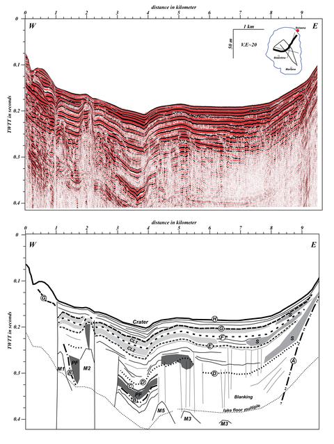Seismic Beispiel