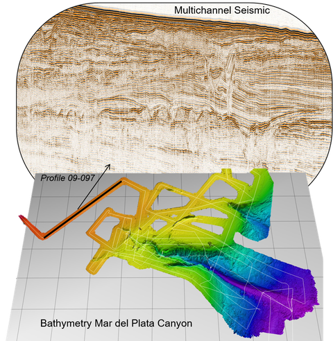 seismic and bathymetry along the Argentine continental shelf