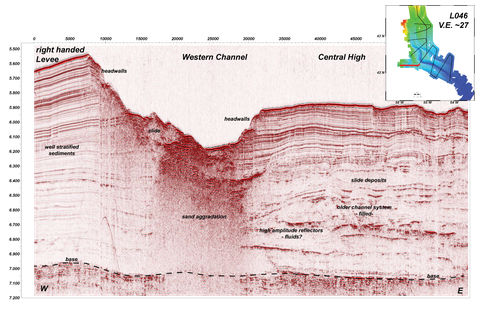 seismic at the Grand Banks area